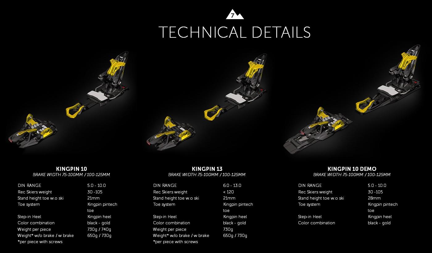 Marker Kingpin Screenshot Modelle Überblick
